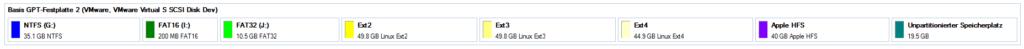 GPT-Festplatte mit mehreren Dateisystemen