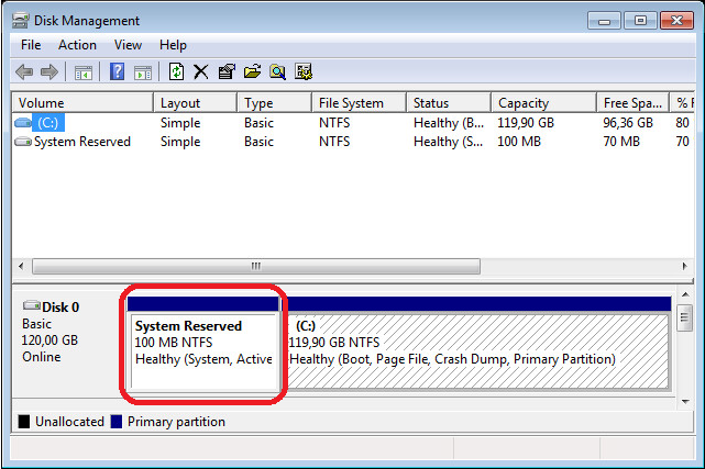 Typische MSR (Win 7) in der Windows-Datenträgerverwaltung