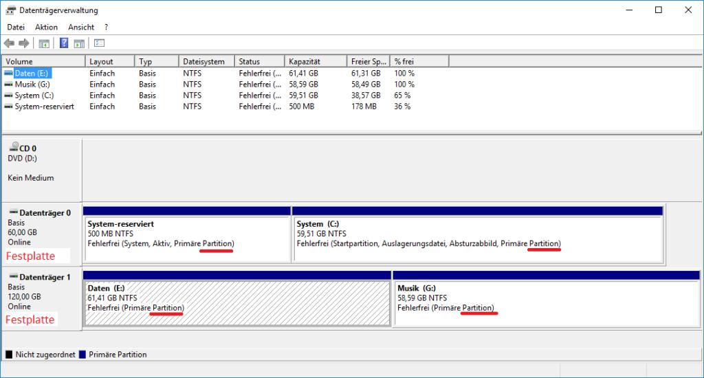 Festplatten und Partitionen in der Windows-Datenträgerverwaltung